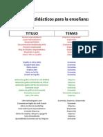 recursos-ensec3b1anza-economia