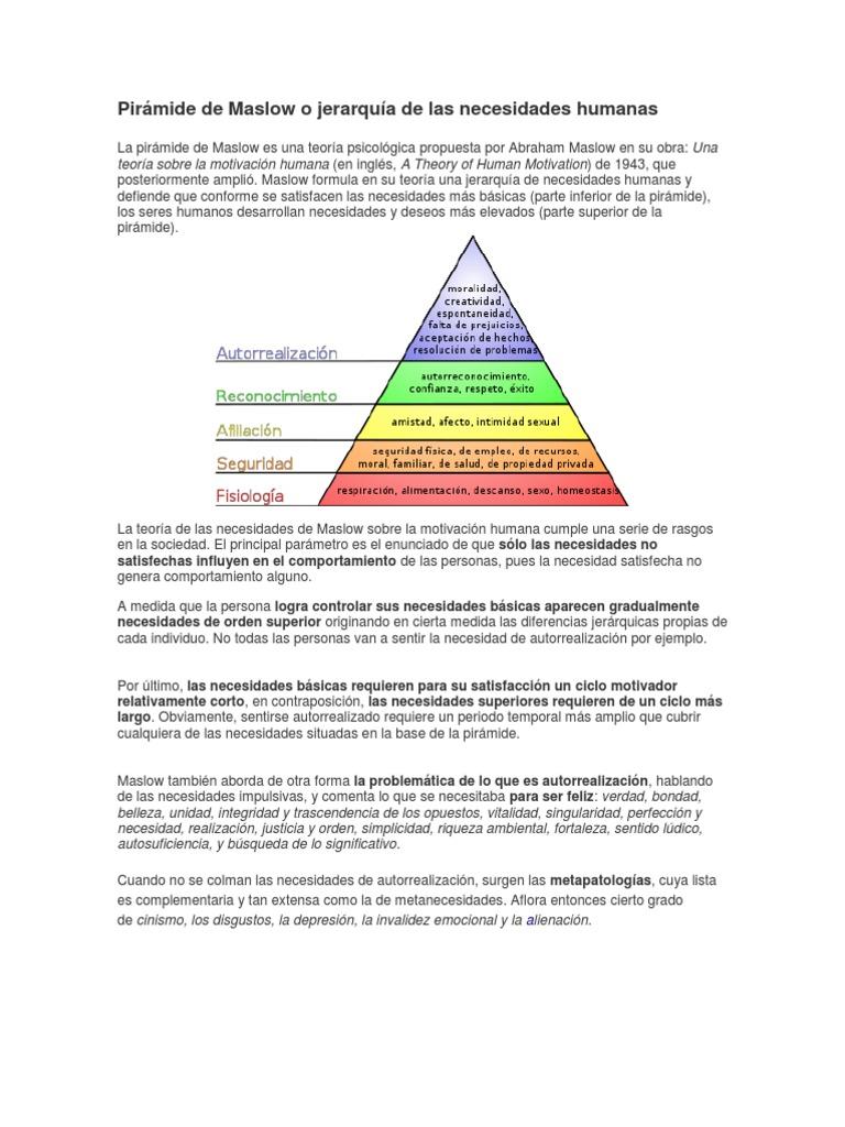 abraham maslow teoria jerarquia de las necesidades