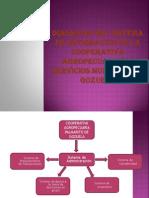 Diagrama Del Sistema de Informacion de La Cooperativa