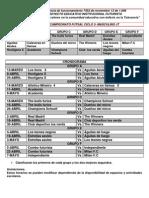 Cronograma Futsal J-T