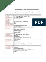 Evaluation Data of Staff Development