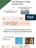 Acero De Alta Resistencia Y Baja Aleación A572.pptx