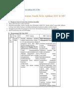Diagnosa Keperawatan Serta Aplikasi NOC NIC