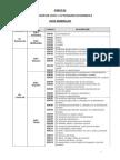 Anexo 4 - Códigos de Usos y Actividades