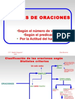 clasesdeoraciones-100516151649-phpapp02