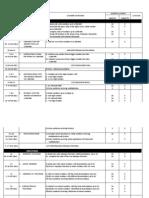 Rancangan Pelajaran Tahunan Mate Th 5