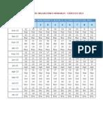 Cronograma de Obligaciones Mensuales 2013
