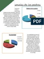 Graficas de Las Entrevistas 2