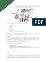 Diagrama de Montar Aire Acondicionado Automotriz
