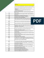 JobCodeOptimization Requirement 04042013 (1)