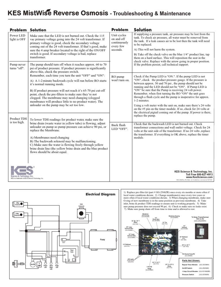 KES MistWise RO Maintenance and Troubleshoot Lid Insert ... on cat serial number, cnc circuit diagram, 2000 arctic cat 300 carburetor diagram, allison 1000 transmission diagram, cat ignition diagram, cat wiring standards, cat parts diagram, cat genie diagram, cat repair manual, c15 cat thermostat diagram, cat oil cooler, rj45 termination diagram, gas fireplace diagram, caterpillar hydraulic diagram, 3126 parts diagram, 3126 caterpillar ecm diagram,