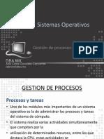 sistemasoperativos-procesos-120913145404-phpapp02