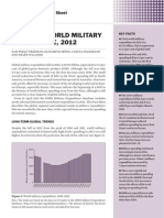Trends in world military expenditure, 2012