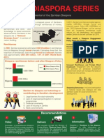 PMRC Diaspora Infographic Series