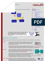 Fundamentos 8 Software Del Sistema Funciones Wwwjegsworkscom Documento