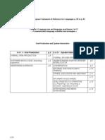 CEF-oralproduction-spokeninteraction