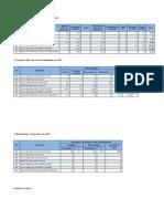 RS_Projeto Indicadores_Municipais.pdf