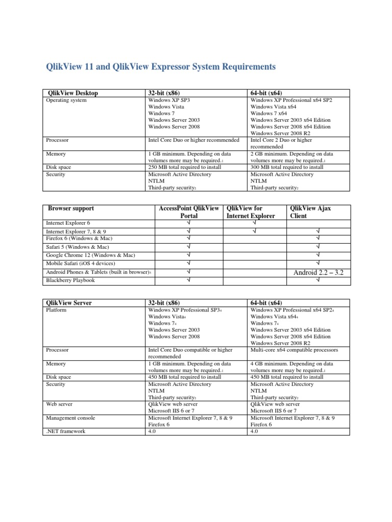 DS QlikView 11 System Requirements en (1)   Windows Server