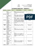 Plantilla Evaluacion Segundo Fcc Bim i 2