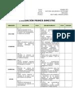 Plantilla Evaluacion Segundo Hge Bim i