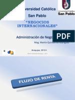 Negocios Internacionales UCSP 2013-I Parcial