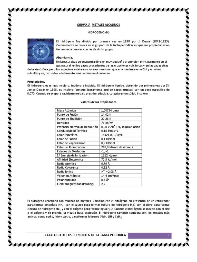Catalogo de ls elementoscx urtaz Image collections