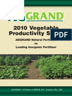 2010 Vegetable Productivity Study