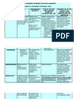 Knowledge Development Chart3