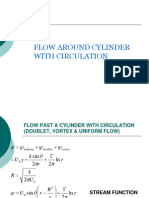 Flow Around Cylinder With Circulation
