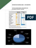 informe actividades portuarias 2010