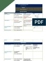 Speech Pathology Table