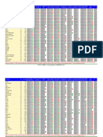 Dati Rifiuti Regione Lombardia x Ogni Comune