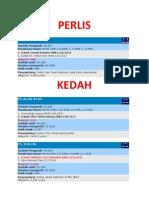 Kerusi Kelabu PRU 13 - SEMENANJUNG MALAYSIA