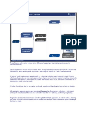 Trade Finance | Letter Of Credit | Debits And Credits