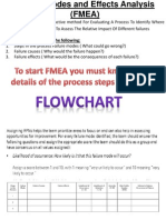 Failure Modes and Effects Analysis (FMEA) and Problems Study