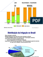 Irrig Mundo e Brasil