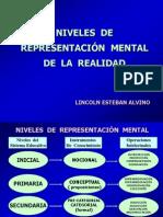 NIVELES DE REPRESENTACIÓN  MENTAL