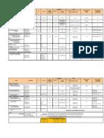 Cuadro Indices y Normas Public(1)