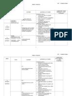 RPT Science Form 4
