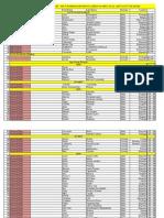 Start List 2013