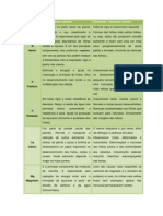 Plantas e Nutrientes.pdf