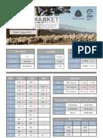 Wool Market Weekly Report 150313