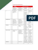 Cuadro Comparativo de Las Modalidades Empresariales