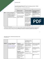 Plan pour la création d'une communauté électronique FLS