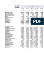 Balance Sheet of Oil and Natural Gas Corporation