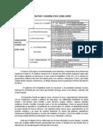 Tema 10. Sublevación militar y Guerra Civil PDF