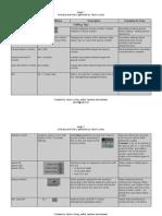 Avid_Tips_Yaron_Livnay.pdf