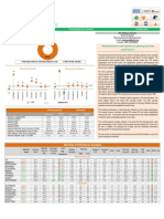 Pharmaceutical and Chemical Sector Update October 2010