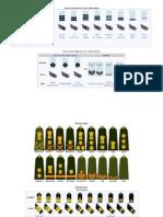 Army n AF ranks
