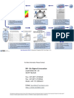 SSI New Generation DFSS Toolset